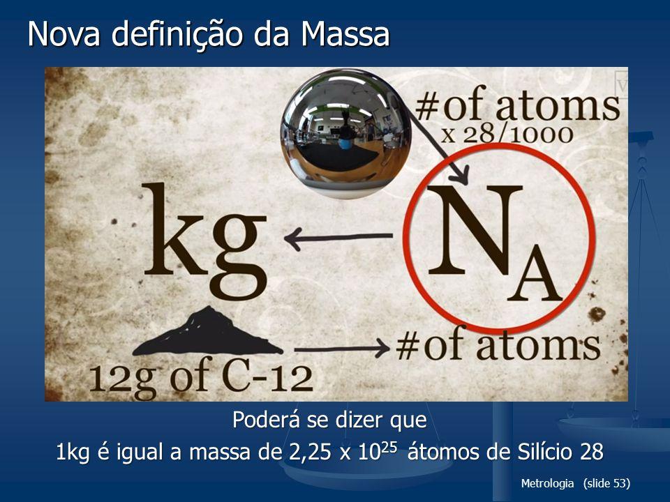 1kg é igual a massa de 2,25 x 1025 átomos de Silício 28