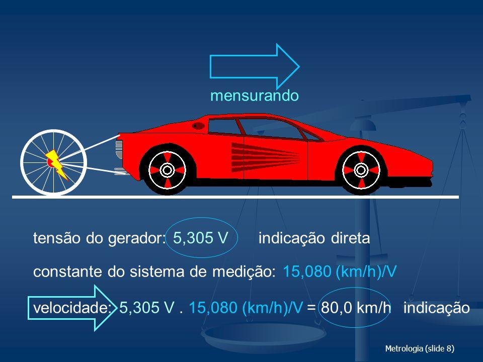 constante do sistema de medição: 15,080 (km/h)/V