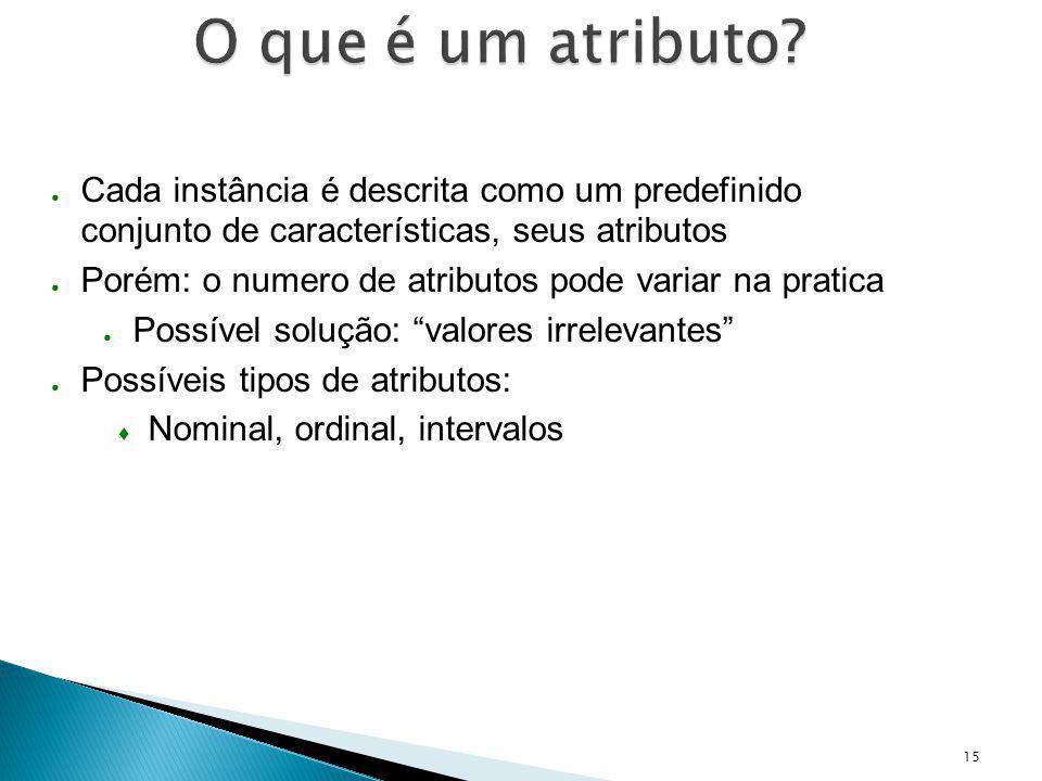 O que é um atributo Cada instância é descrita como um predefinido conjunto de características, seus atributos.