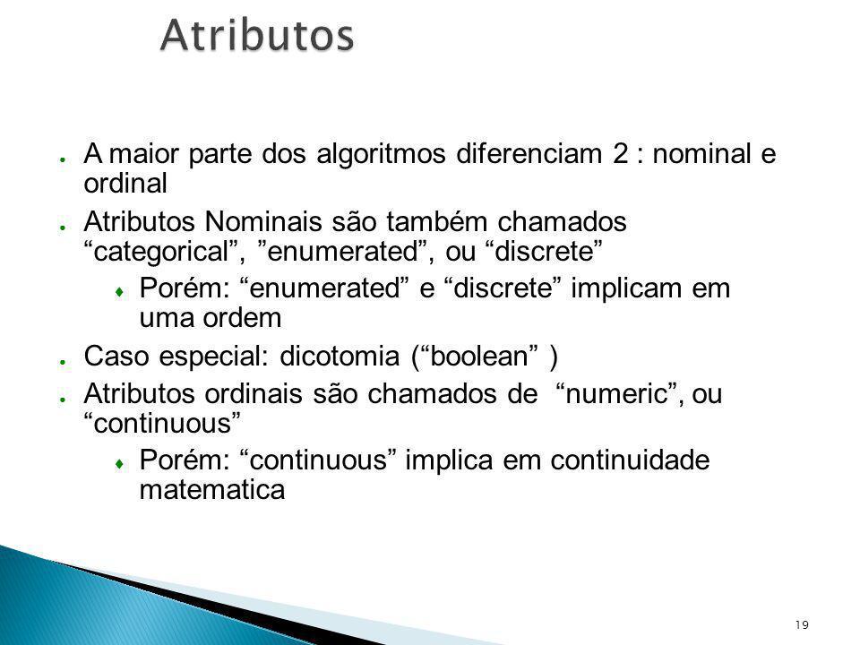 Atributos A maior parte dos algoritmos diferenciam 2 : nominal e ordinal.
