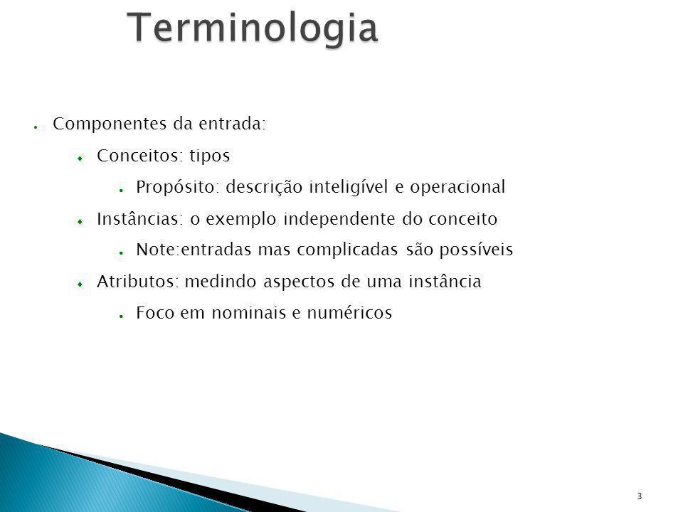 Terminologia Componentes da entrada: Conceitos: tipos