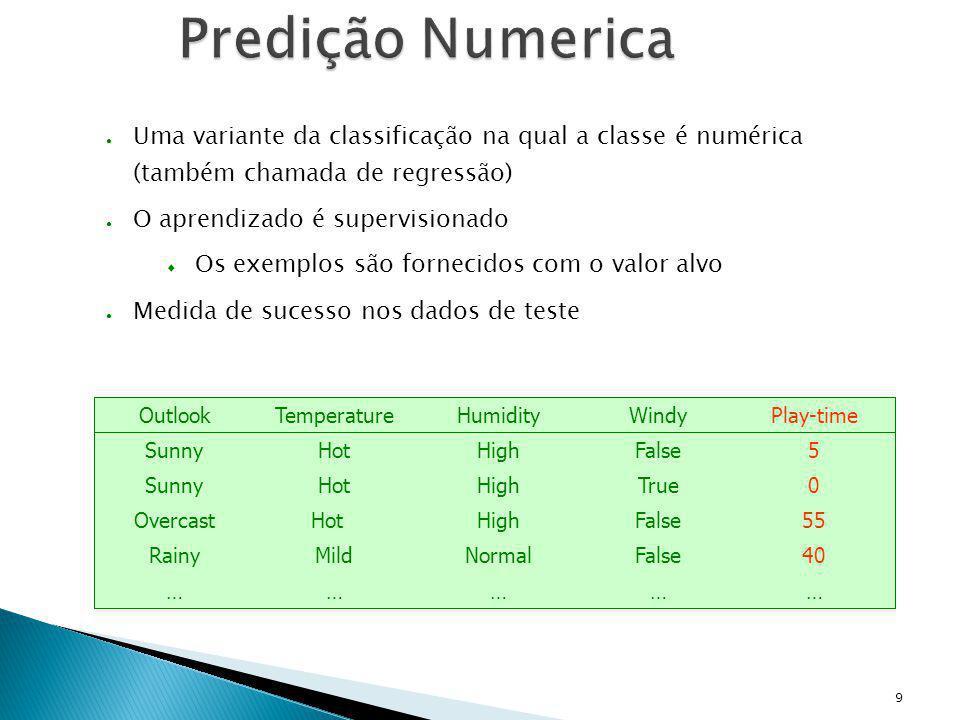 Predição Numerica Uma variante da classificação na qual a classe é numérica (também chamada de regressão)