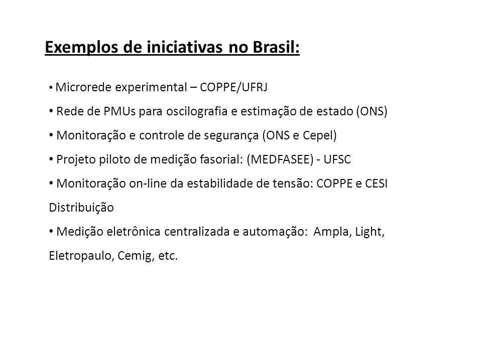 Exemplos de iniciativas no Brasil: