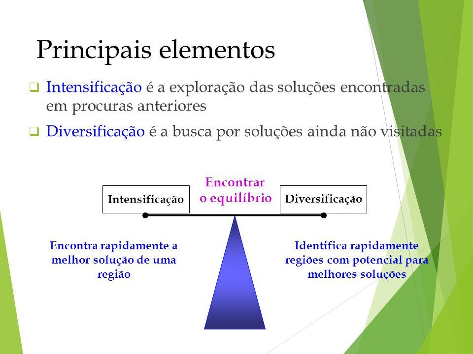 Principais elementos Intensificação é a exploração das soluções encontradas em procuras anteriores.