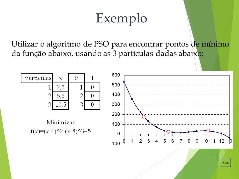Exemplo Utilizar o algoritmo de PSO para encontrar pontos de mínimo da função abaixo, usando as 3 partículas dadas abaixo: