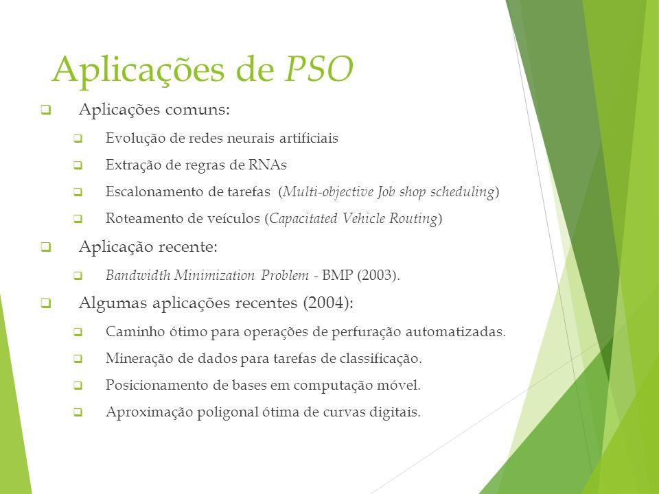 Aplicações de PSO Aplicações comuns: Aplicação recente: