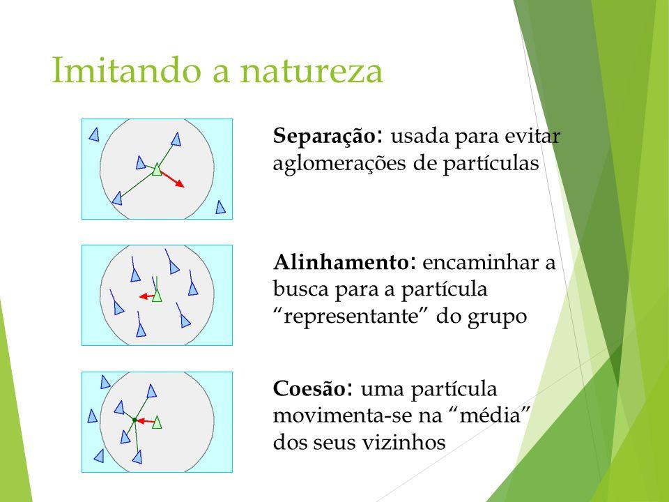 Imitando a natureza Separação: usada para evitar aglomerações de partículas.