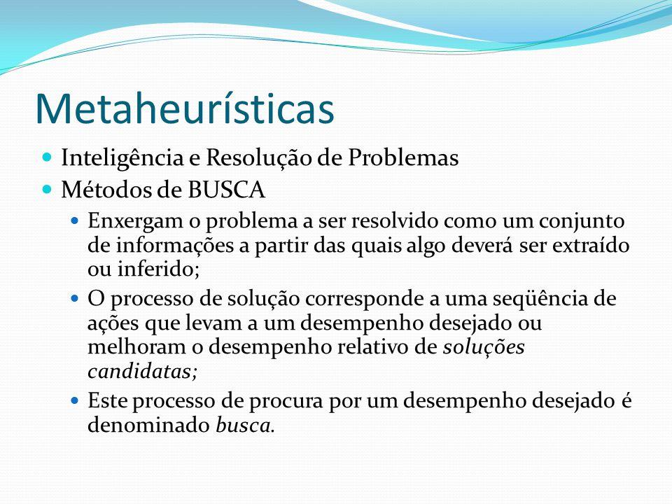 Metaheurísticas Inteligência e Resolução de Problemas Métodos de BUSCA