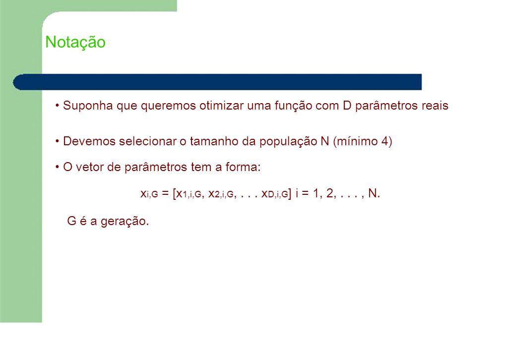 Notação • Suponha que queremos otimizar uma função com D parâmetros reais. • Devemos selecionar o tamanho da população N (mínimo 4)