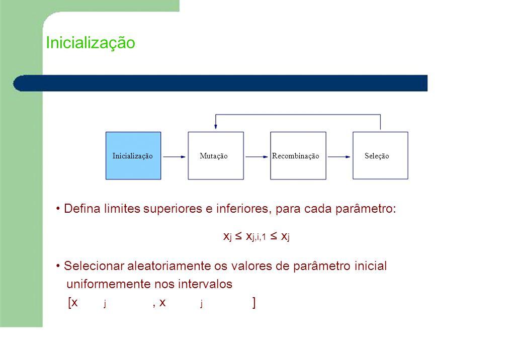 Inicialização Inicialização. Mutação. Recombinação. Seleção. • Defina limites superiores e inferiores, para cada parâmetro: