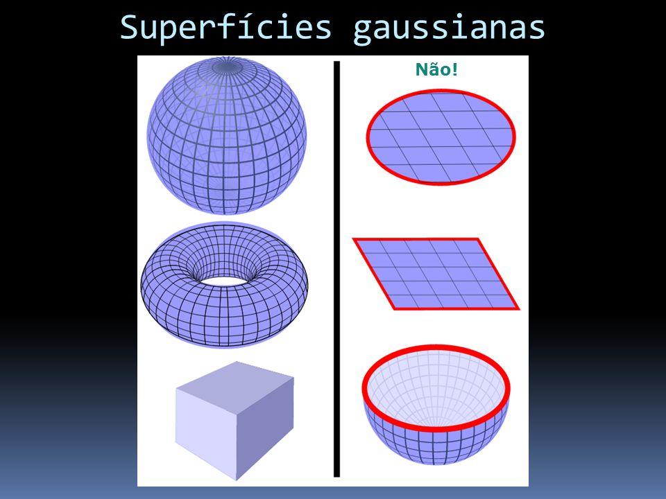 Superfícies gaussianas