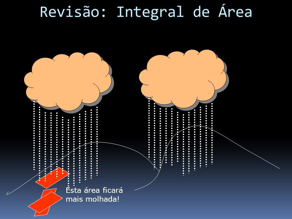 Revisão: Integral de Área