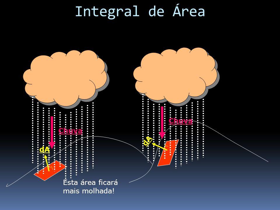 Integral de Área Chuva Chuva dA dA Esta área ficará mais molhada!
