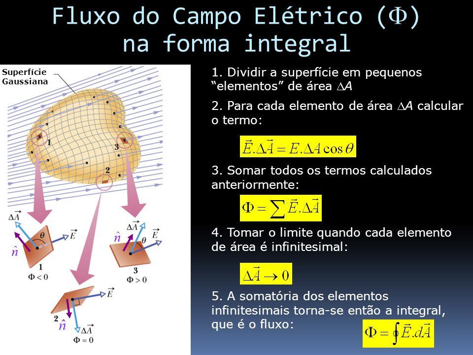 Fluxo do Campo Elétrico () na forma integral