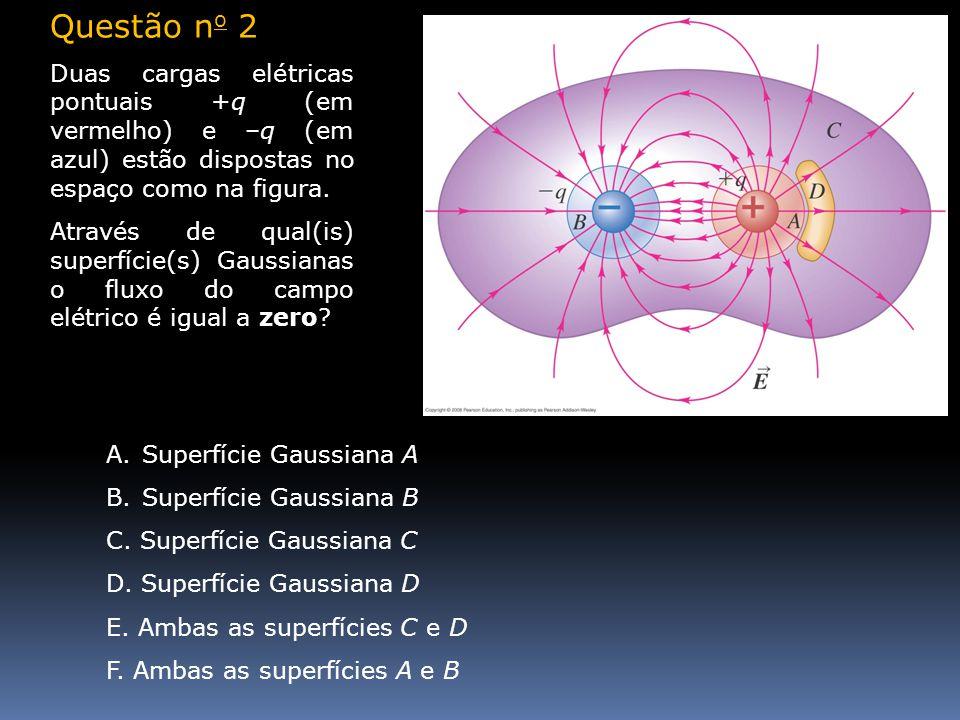 Questão no 2 Duas cargas elétricas pontuais +q (em vermelho) e –q (em azul) estão dispostas no espaço como na figura.