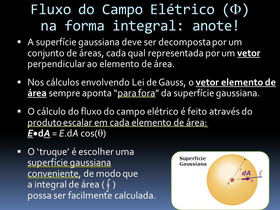 Fluxo do Campo Elétrico () na forma integral: anote!