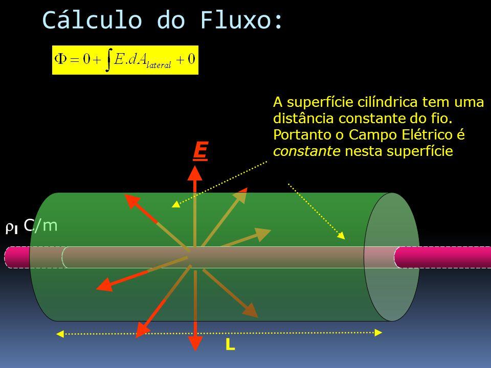 Cálculo do Fluxo: E rl C/m L