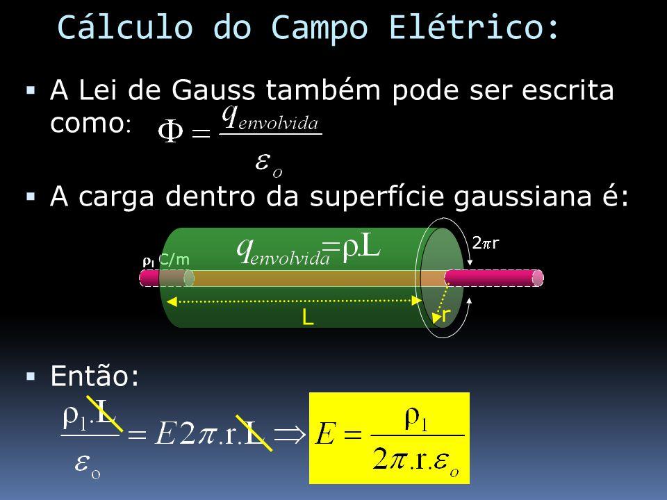 Cálculo do Campo Elétrico: