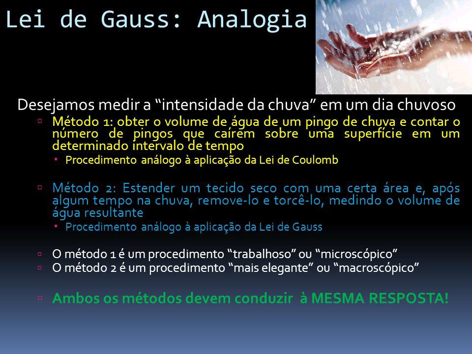 Lei de Gauss: Analogia Desejamos medir a intensidade da chuva em um dia chuvoso.