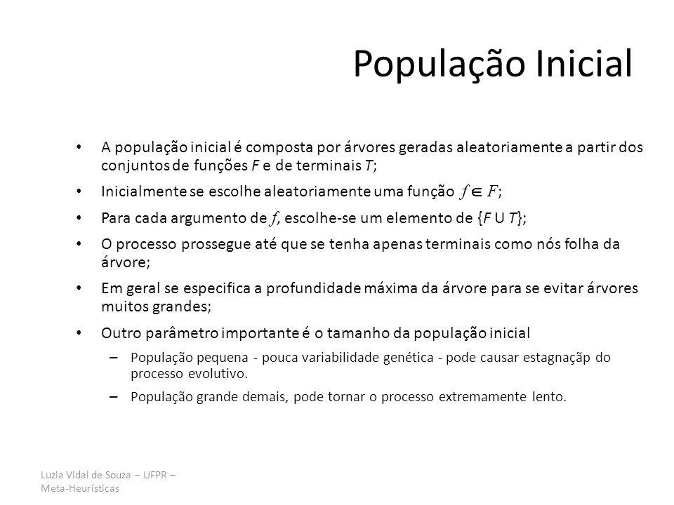 População Inicial A população inicial é composta por árvores geradas aleatoriamente a partir dos conjuntos de funções F e de terminais T;