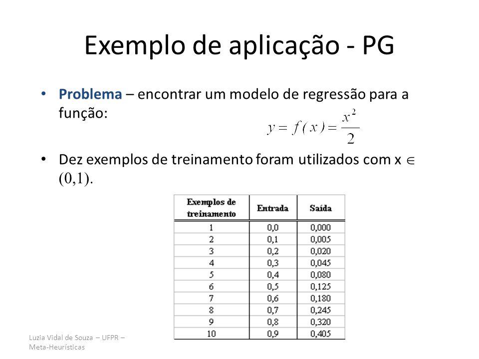Exemplo de aplicação - PG
