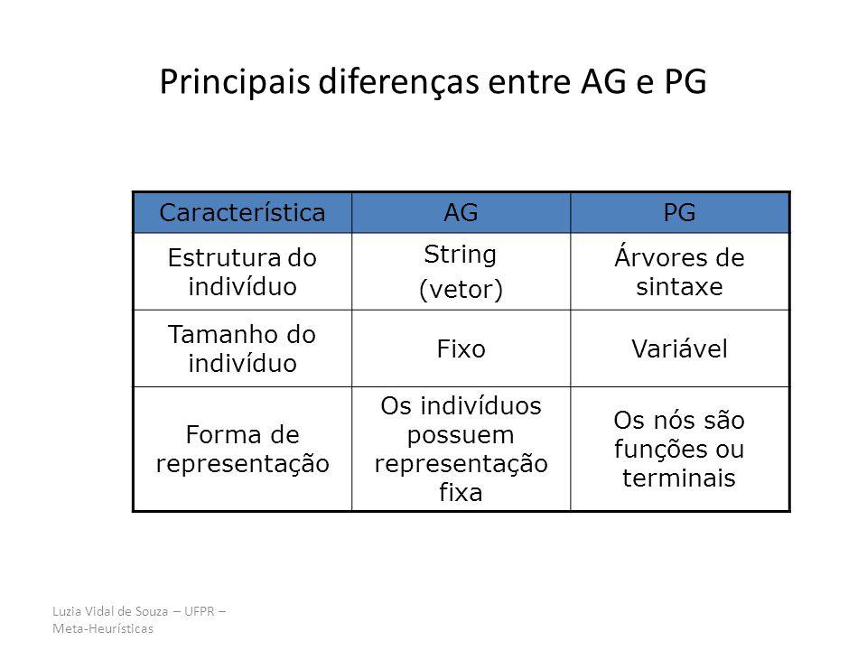 Principais diferenças entre AG e PG