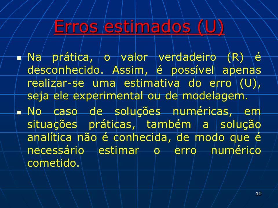 Erros estimados (U)