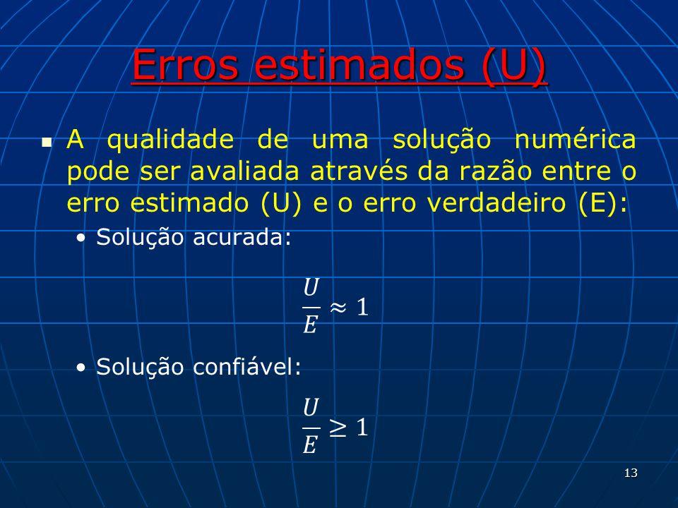 Erros estimados (U) A qualidade de uma solução numérica pode ser avaliada através da razão entre o erro estimado (U) e o erro verdadeiro (E):