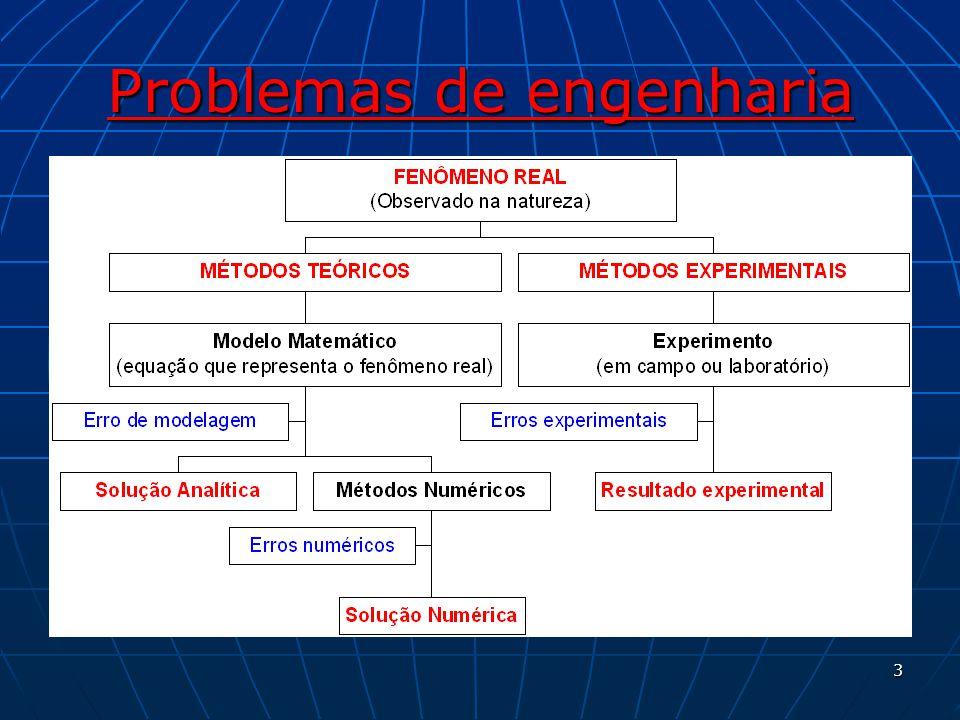 Problemas de engenharia