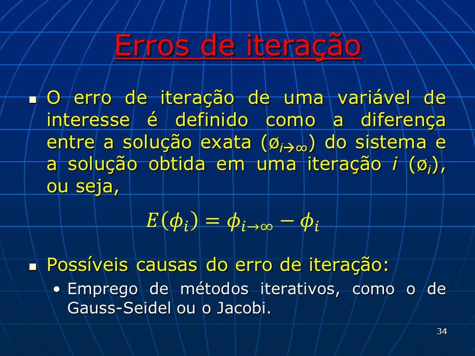 Erros de iteração 𝐸 𝜙 𝑖 = 𝜙 𝑖→∞ − 𝜙 𝑖