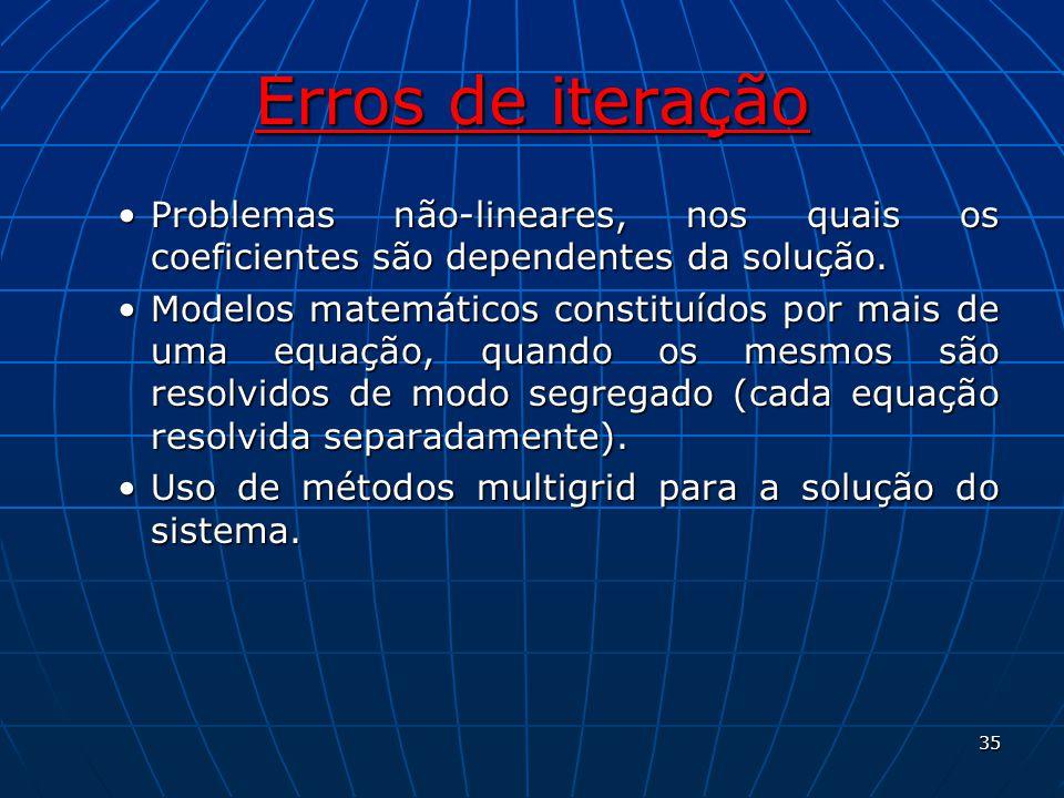 Erros de iteração Problemas não-lineares, nos quais os coeficientes são dependentes da solução.