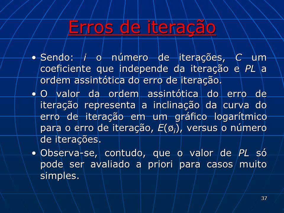Erros de iteração Sendo: i o número de iterações, C um coeficiente que independe da iteração e PL a ordem assintótica do erro de iteração.