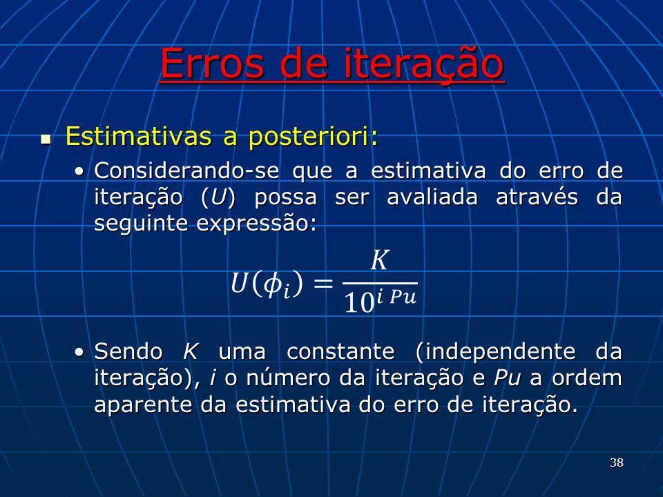 Erros de iteração 𝑈 𝜙 𝑖 = 𝐾 10 𝑖 𝑃𝑢 Estimativas a posteriori: