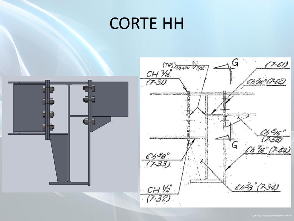 CORTE HH