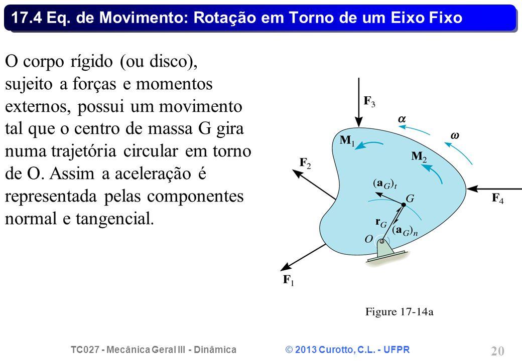 17.4 Eq. de Movimento: Rotação em Torno de um Eixo Fixo