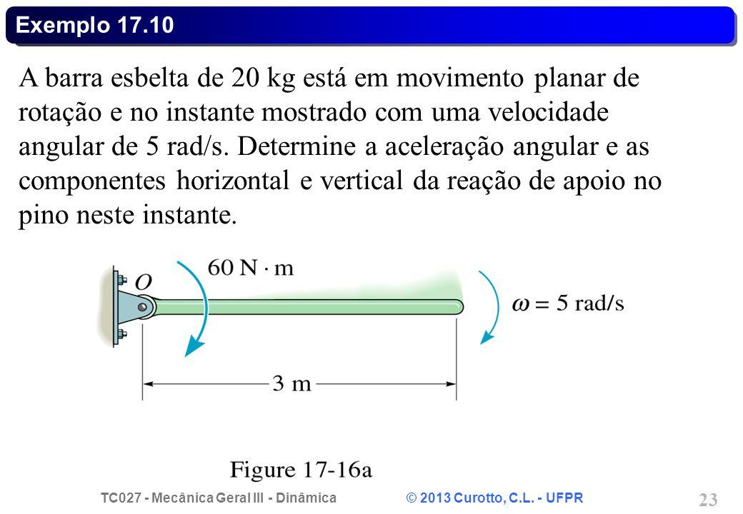 Exemplo 17.10