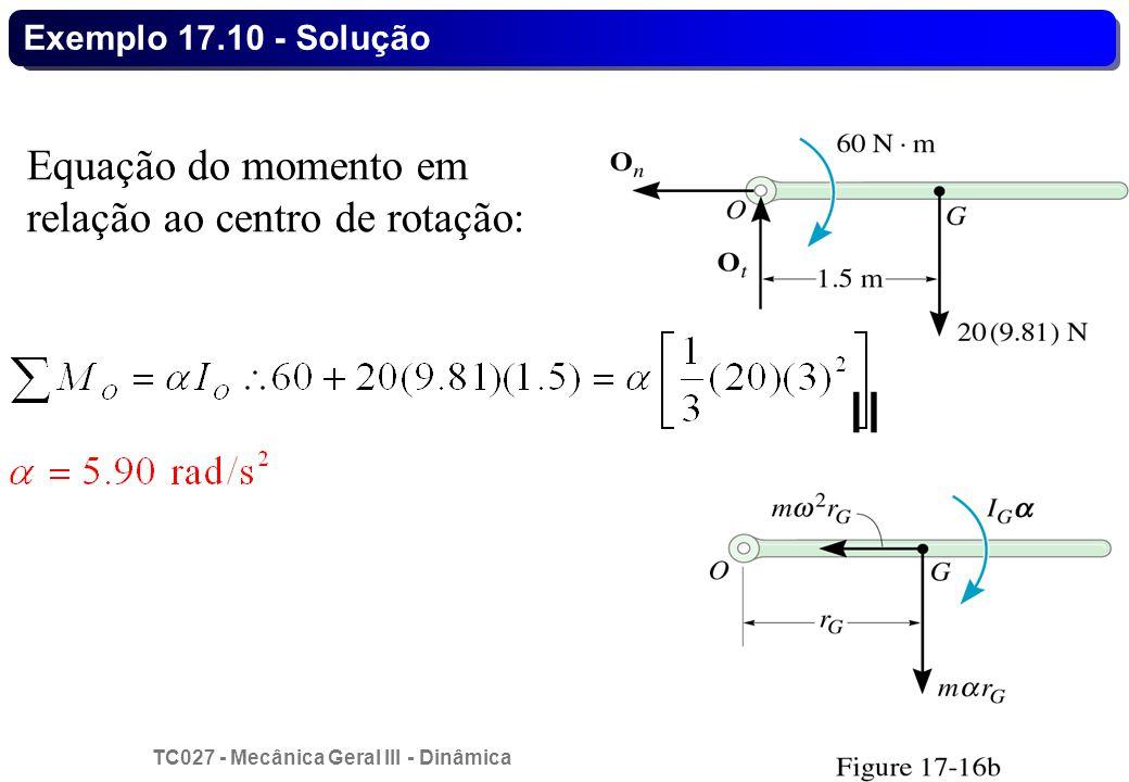 Equação do momento em relação ao centro de rotação:
