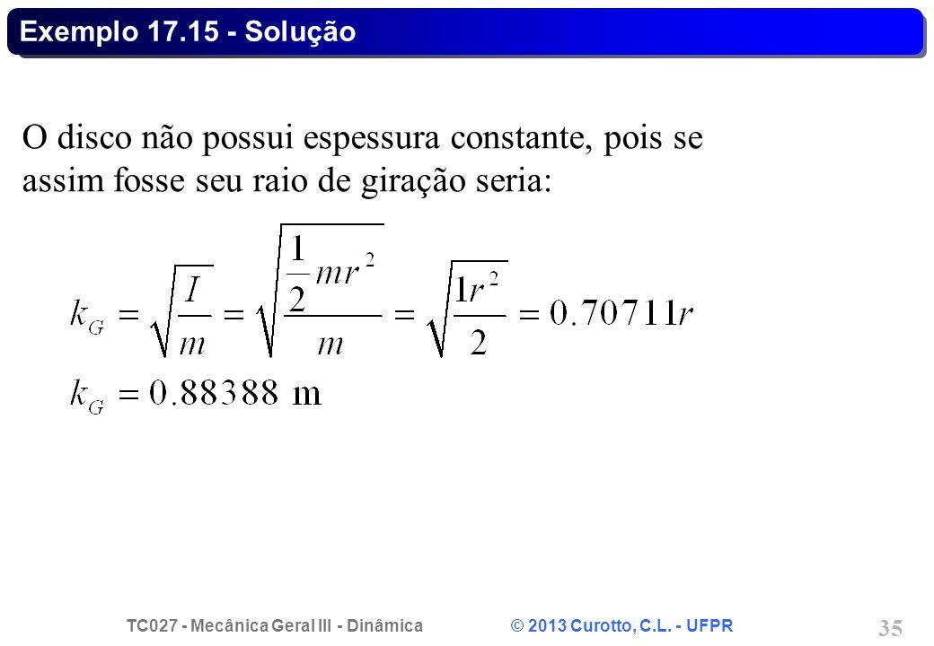 Exemplo 17.15 - Solução O disco não possui espessura constante, pois se assim fosse seu raio de giração seria: