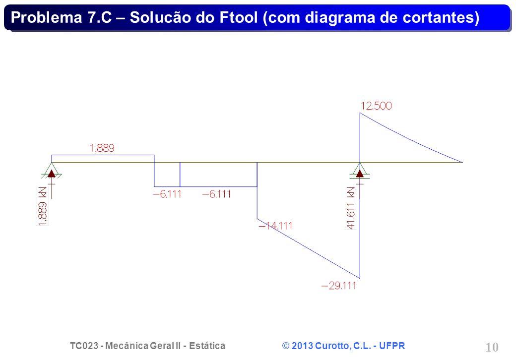 Problema 7.C – Solucão do Ftool (com diagrama de cortantes)