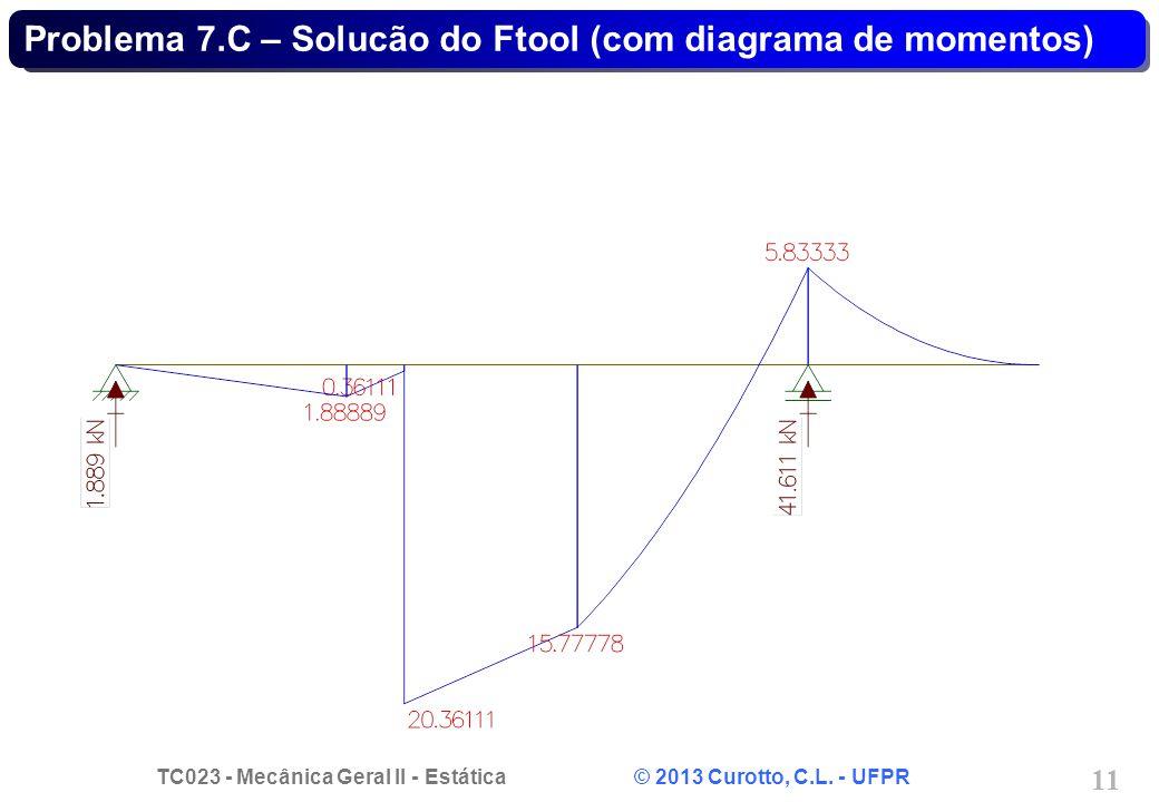 Problema 7.C – Solucão do Ftool (com diagrama de momentos)