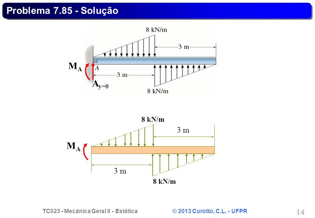 Problema 7.85 - Solução MA Ay=0 8 kN/m 3 m MA 3 m 8 kN/m