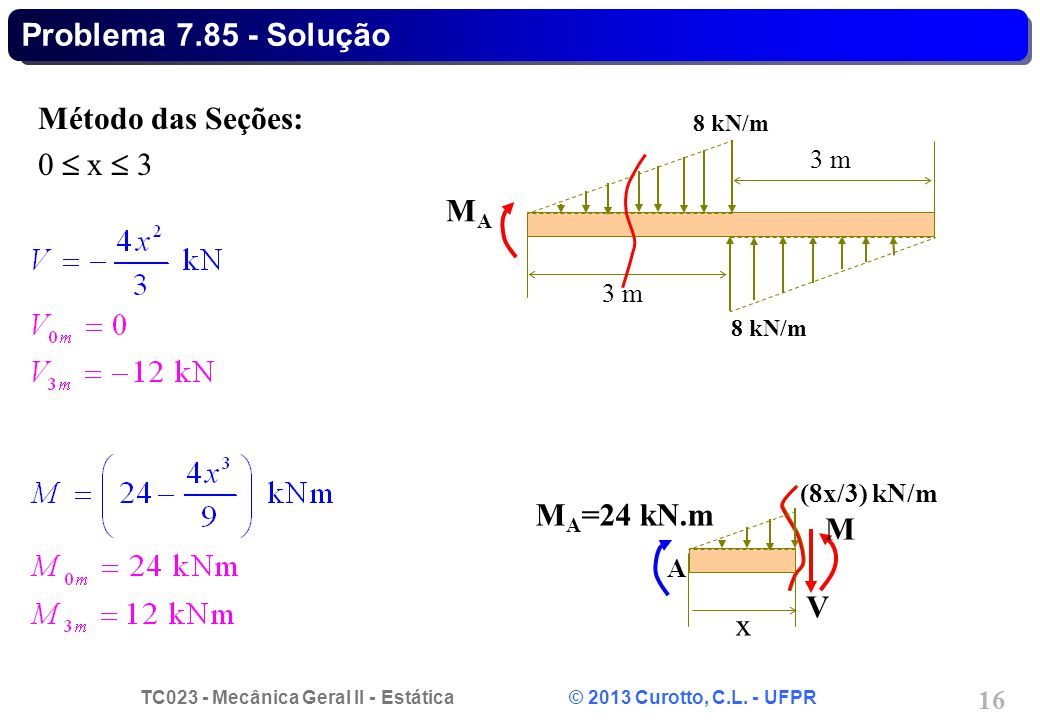 Problema 7.85 - Solução Método das Seções: 0  x  3 MA MA=24 kN.m M V