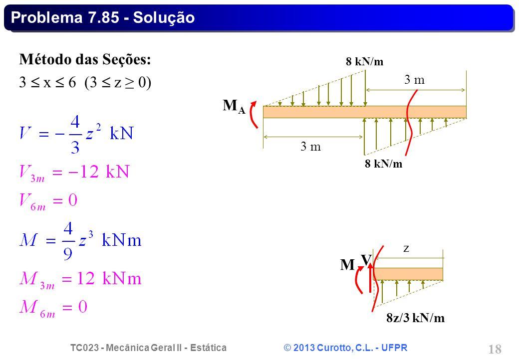 Problema 7.85 - Solução Método das Seções: 3  x  6 (3  z ≥ 0) MA V
