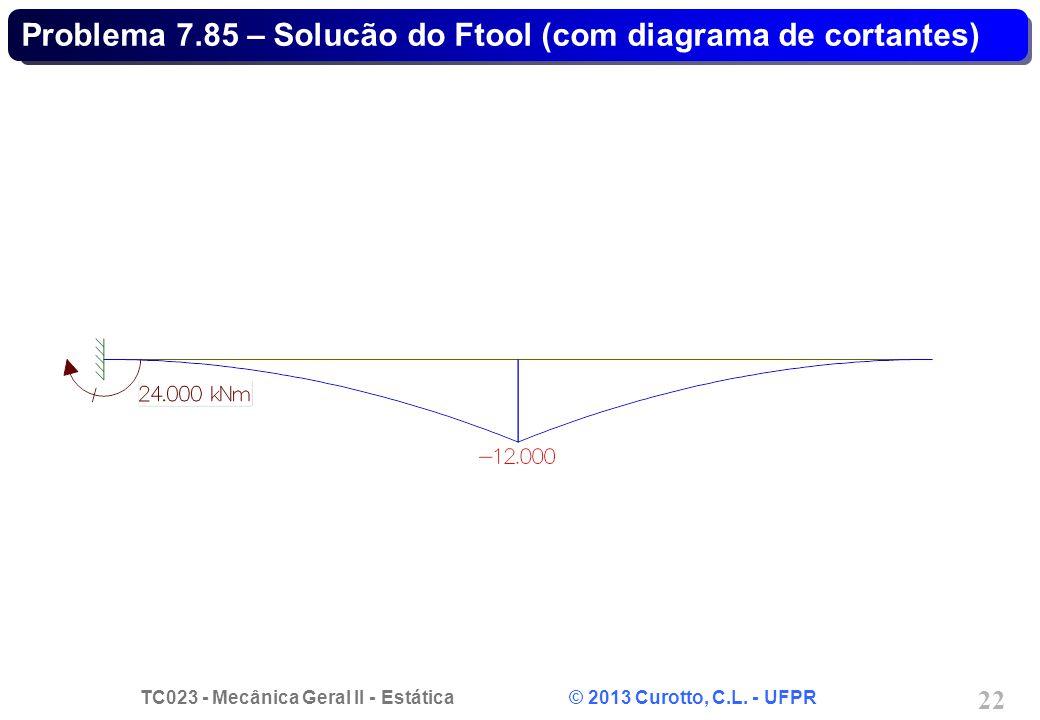 Problema 7.85 – Solucão do Ftool (com diagrama de cortantes)