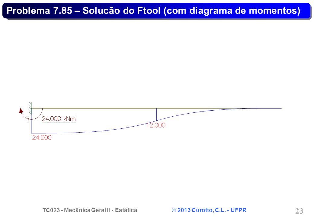 Problema 7.85 – Solucão do Ftool (com diagrama de momentos)