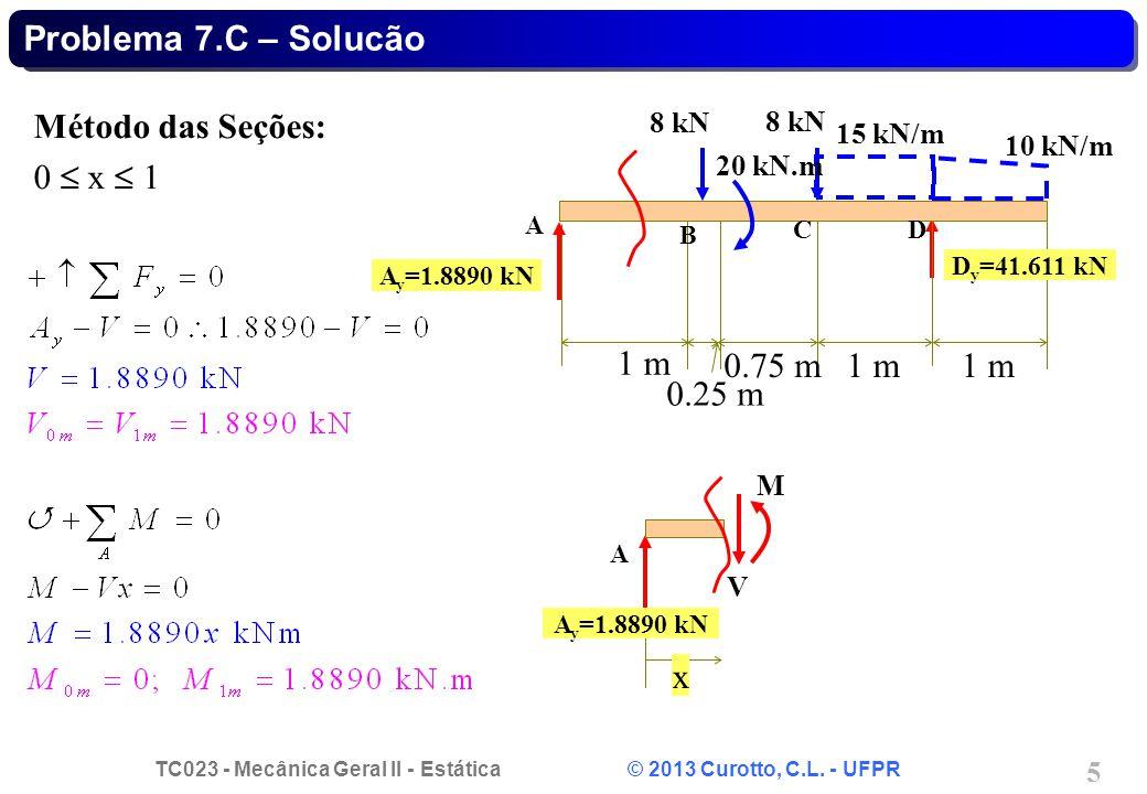 Problema 7.C – Solucão Método das Seções: 0  x  1 1 m 0.75 m 1 m 1 m
