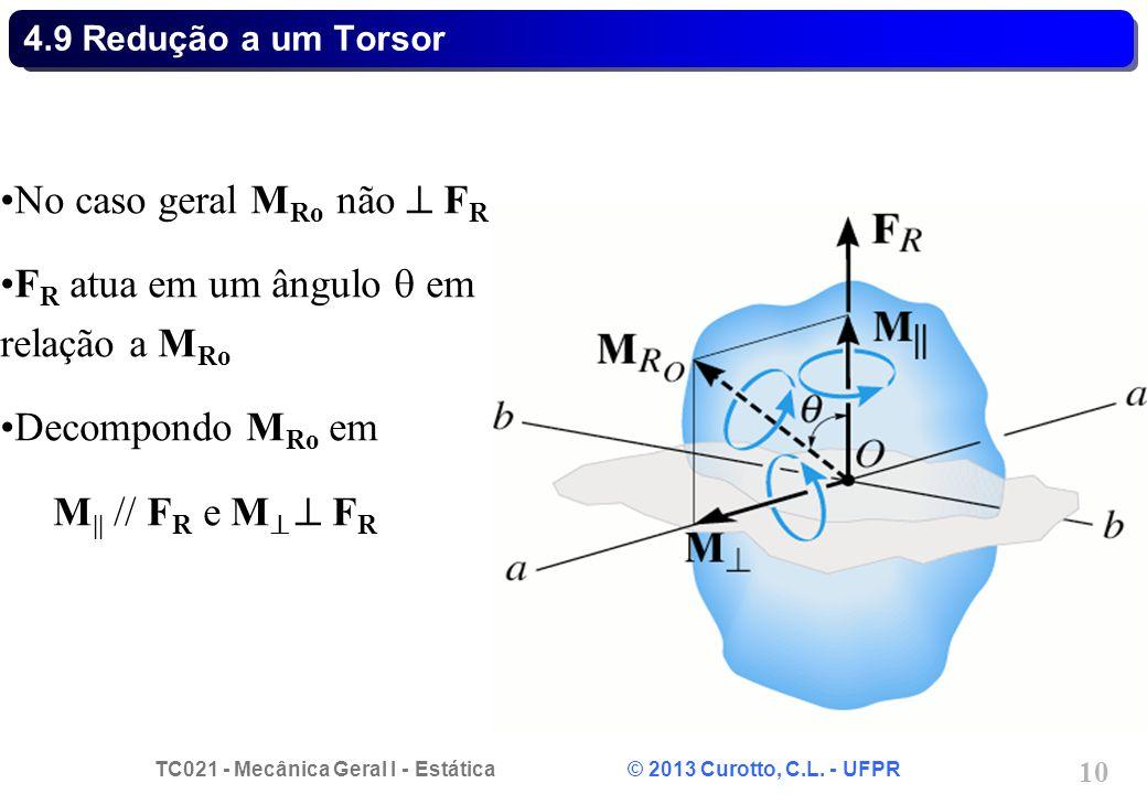 No caso geral MRo não  FR FR atua em um ângulo q em relação a MRo