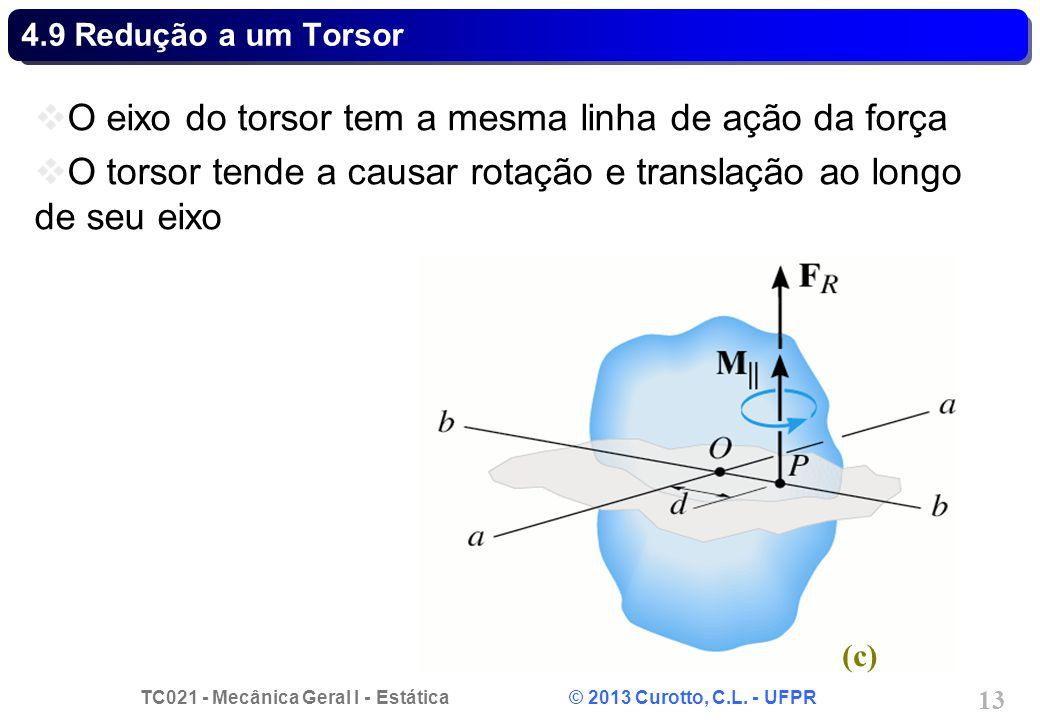 O eixo do torsor tem a mesma linha de ação da força