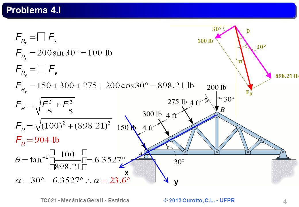 Problema 4.I 30 100 lb FR a q 898.21 lb x y