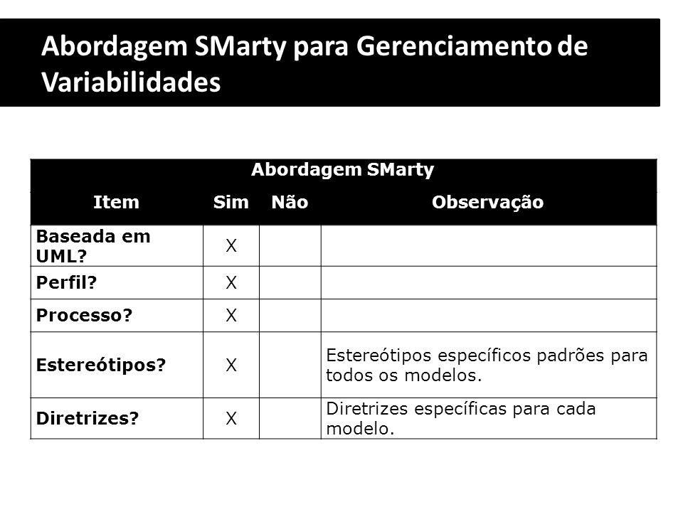 Abordagem SMarty para Gerenciamento de Variabilidades